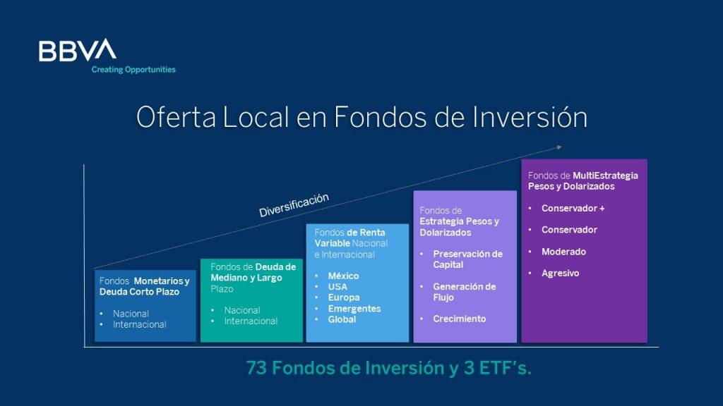 presentacion-BBVA-Mexico-alianza-JP-Morgan-Rueda-de-Prensa-vf